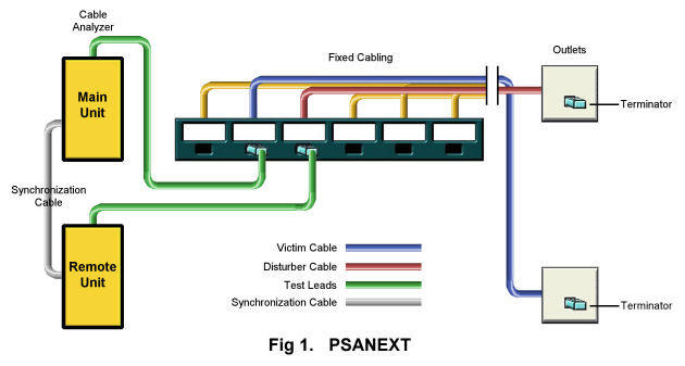 cat 6a cat 7a network cabling help cat 6a 7a cabling systems